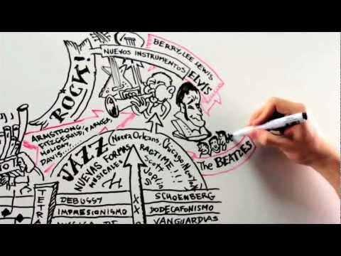 Un artista canario dibuja la historia de la música en un vídeo de siete minutos