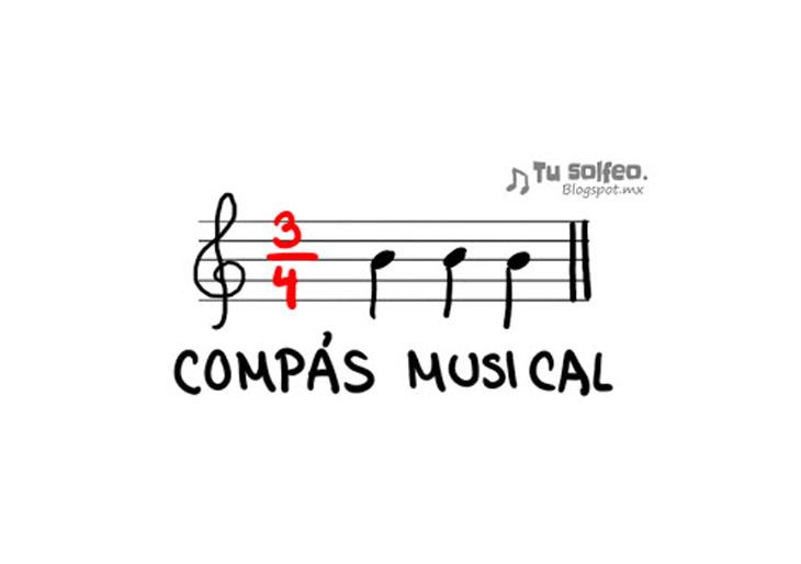 ¿Qué es el Compás Musical?