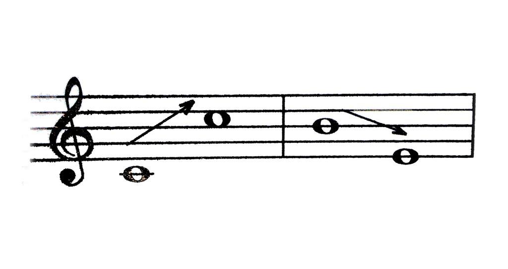Intervalos, el alma de la música