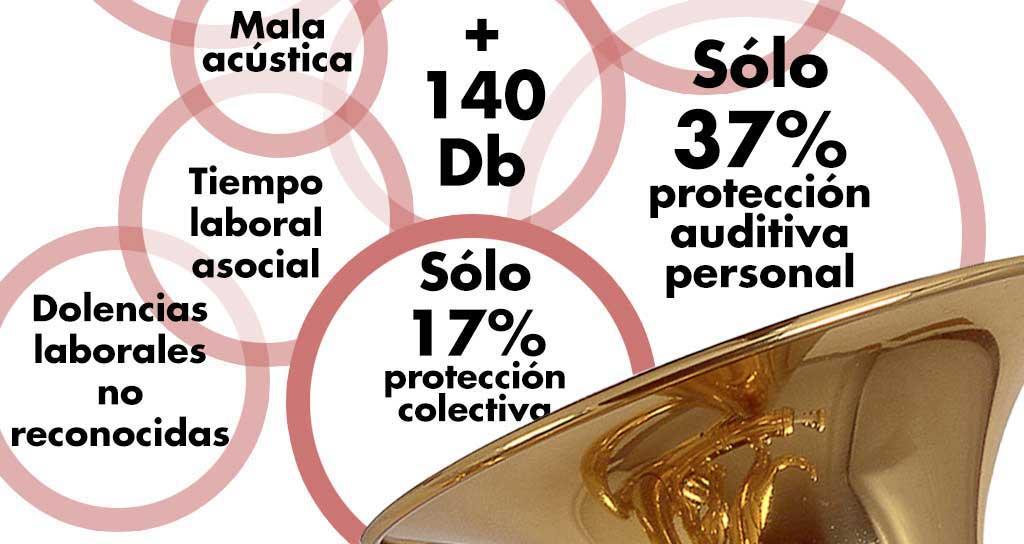 Trabajar en una orquesta sinfónica perjudica tu salud