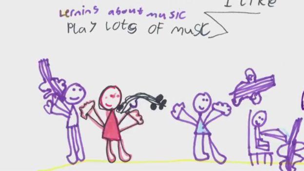 A través de dibujos, los niños mostraron su felicidad.
